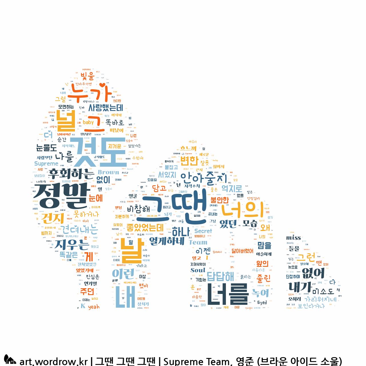 워드 클라우드: 그땐 그땐 그땐 [Supreme Team, 영준 (브라운 아이드 소울)]-11